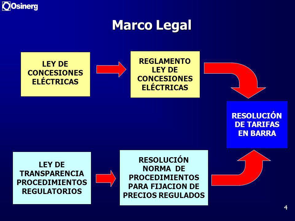 4 Marco Legal LEY DE CONCESIONES ELÉCTRICAS REGLAMENTO LEY DE CONCESIONES ELÉCTRICAS LEY DE TRANSPARENCIA PROCEDIMIENTOS REGULATORIOS RESOLUCIÓN NORMA DE PROCEDIMIENTOS PARA FIJACION DE PRECIOS REGULADOS RESOLUCIÓN DE TARIFAS EN BARRA