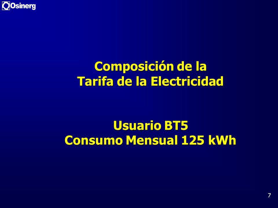 7 Composición de la Tarifa de la Electricidad Usuario BT5 Consumo Mensual 125 kWh