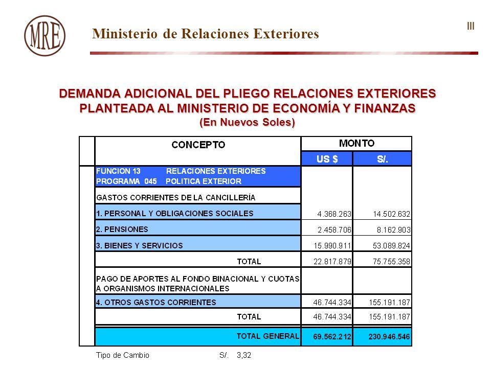 Ministerio de Relaciones Exteriores DEMANDA ADICIONAL DEL PLIEGO RELACIONES EXTERIORES PLANTEADA AL MINISTERIO DE ECONOMÍA Y FINANZAS (En Nuevos Soles) III