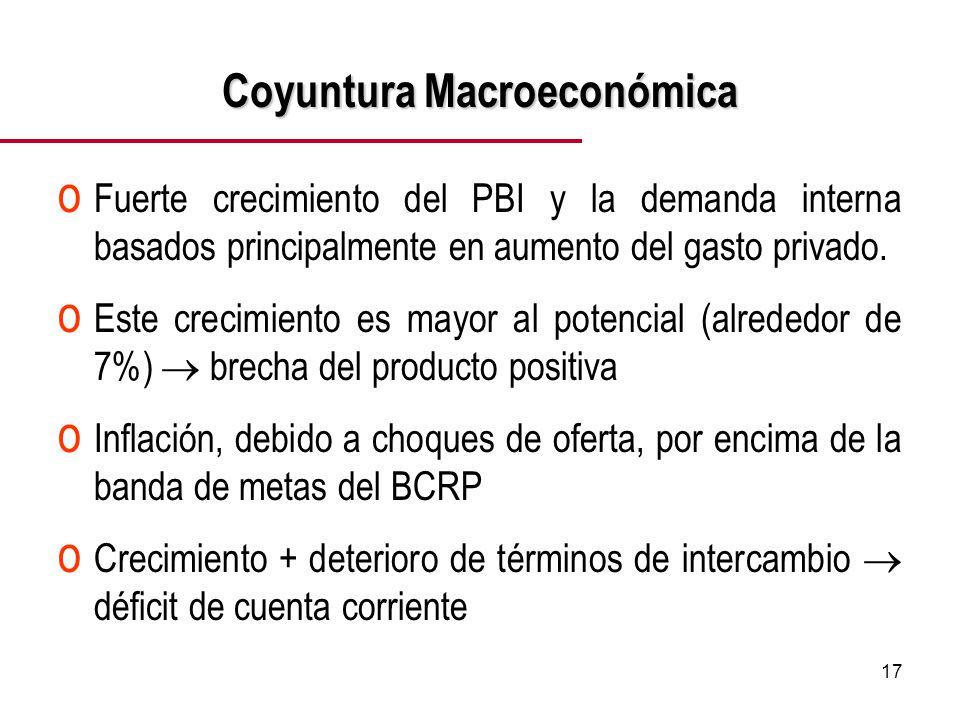 17 Coyuntura Macroeconómica o Fuerte crecimiento del PBI y la demanda interna basados principalmente en aumento del gasto privado.