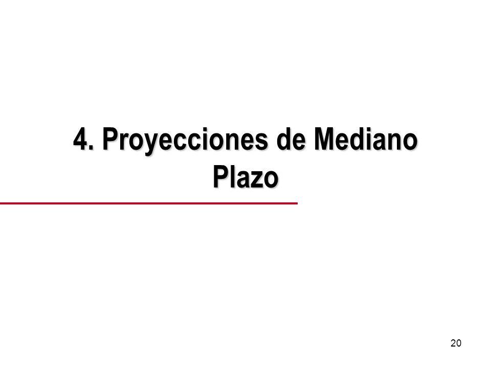 20 4. Proyecciones de Mediano Plazo