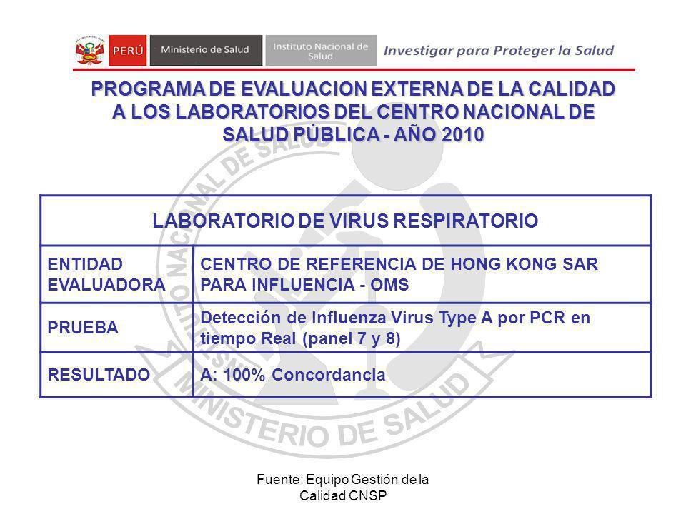 Fuente: Equipo Gestión de la Calidad CNSP LABORATORIO DE VIRUS RESPIRATORIO ENTIDAD EVALUADORA CENTRO DE REFERENCIA DE HONG KONG SAR PARA INFLUENCIA - OMS PRUEBA Detección de Influenza Virus Type A por PCR en tiempo Real (panel 7 y 8) RESULTADOA: 100% Concordancia PROGRAMA DE EVALUACION EXTERNA DE LA CALIDAD A LOS LABORATORIOS DEL CENTRO NACIONAL DE SALUD PÚBLICA - AÑO 2010