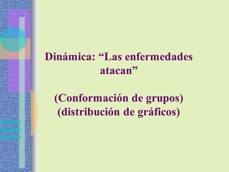 Dinámica: Las enfermedades atacan (Conformación de grupos) (distribución de gráficos)