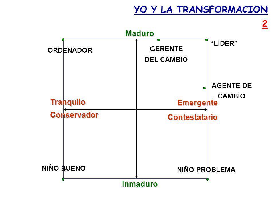 Maduro EmergenteContestatario TranquiloConservador Inmaduro ORDENADOR LIDER NIÑO BUENO NIÑO PROBLEMA AGENTE DE CAMBIO GERENTE DEL CAMBIO YO Y LA TRANSFORMACION 2