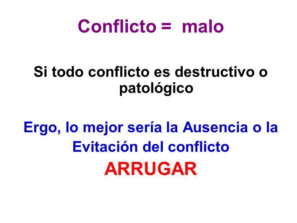 Conflicto = malo Si todo conflicto es destructivo o patológico Ergo, lo mejor sería la Ausencia o la Evitación del conflicto ARRUGAR