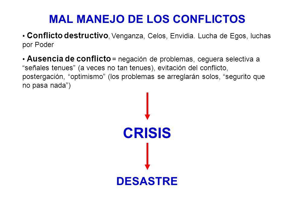 MAL MANEJO DE LOS CONFLICTOS Conflicto destructivo, Venganza, Celos, Envidia.