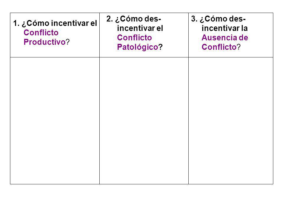 1.¿Cómo incentivar el Conflicto Productivo. 2. ¿Cómo des- incentivar el Conflicto Patológico.