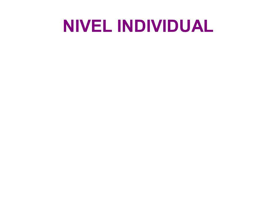 NIVEL INDIVIDUAL