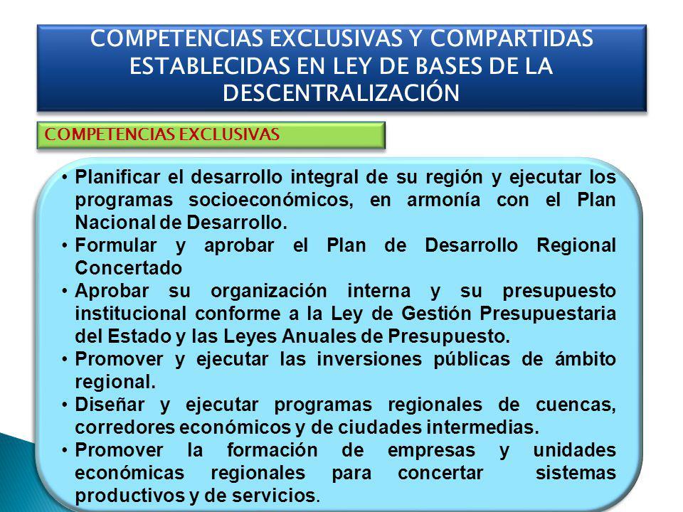 COMPETENCIAS EXCLUSIVAS Planificar el desarrollo integral de su región y ejecutar los programas socioeconómicos, en armonía con el Plan Nacional de De