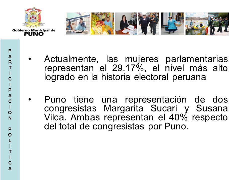 PARTICIPACIONPOLITICAPARTICIPACIONPOLITICA Actualmente, las mujeres parlamentarias representan el 29.17%, el nivel más alto logrado en la historia electoral peruana Puno tiene una representación de dos congresistas Margarita Sucari y Susana Vilca.