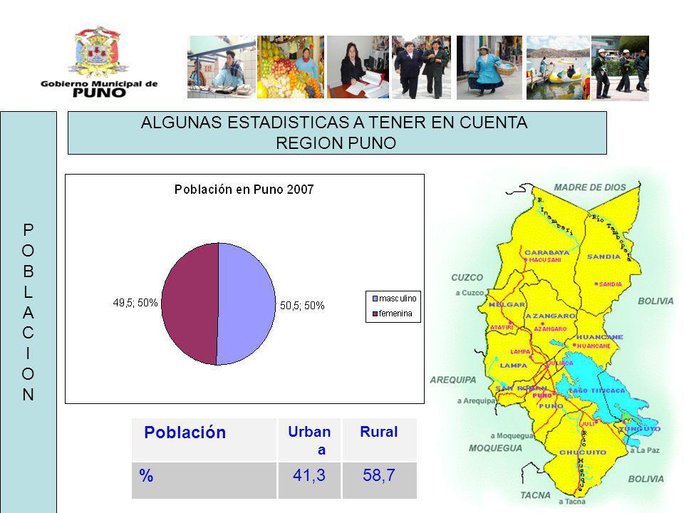 POBREZAPOBREZA Provincias más pobres Provincias menos pobres Los departamentos más pobres siguen siendo: Huancavelica (88,7%) Ayacucho (78,4%) Puno (76,3%)