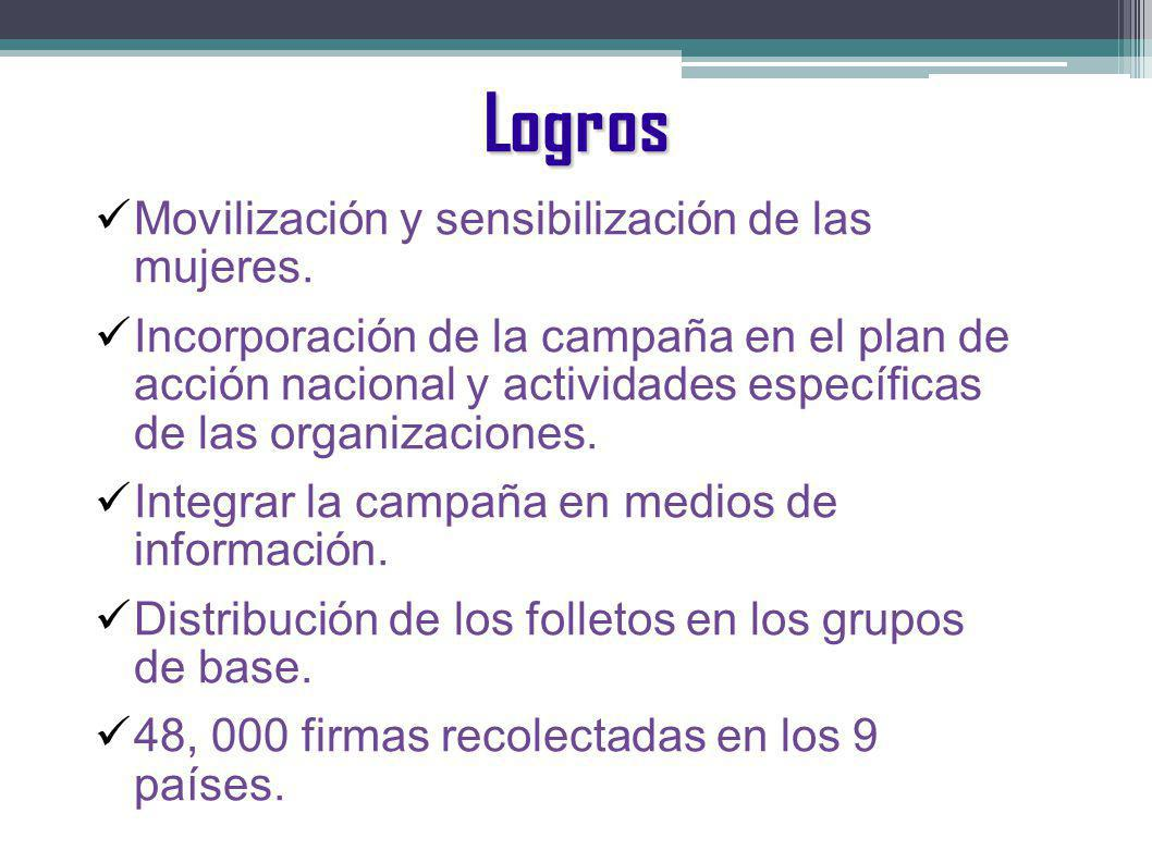 Logros Movilización y sensibilización de las mujeres. Incorporación de la campaña en el plan de acción nacional y actividades específicas de las organ