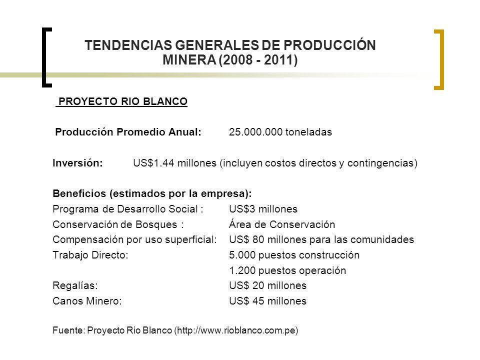 PROYECTO RIO BLANCO Producción Promedio Anual: 25.000.000 toneladas Inversión: US$1.44 millones (incluyen costos directos y contingencias) Beneficios
