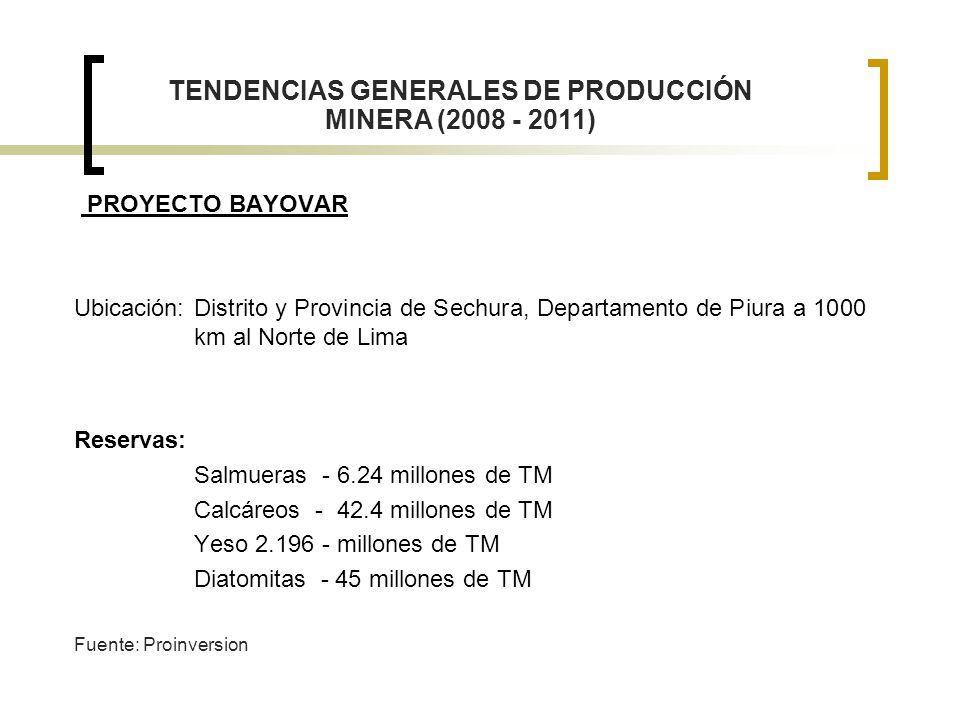 PROYECTO BAYOVAR Ubicación:Distrito y Provincia de Sechura, Departamento de Piura a 1000 km al Norte de Lima Reservas: Salmueras - 6.24 millones de TM
