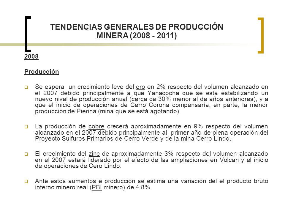 2008 Producción Se espera un crecimiento leve del oro en 2% respecto del volumen alcanzado en el 2007 debido principalmente a que Yanacocha que se est