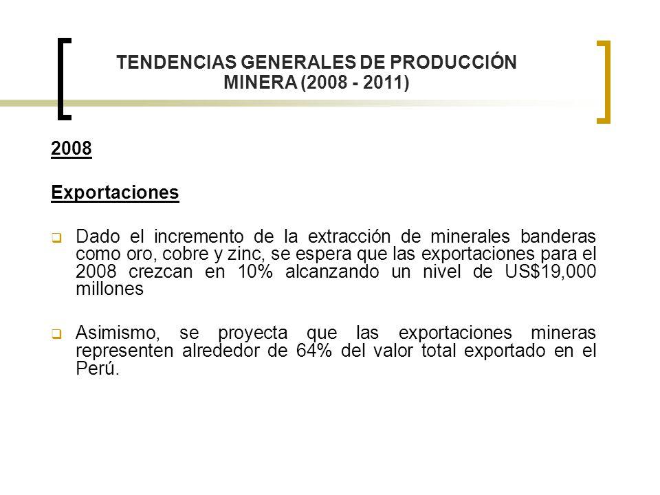 2008 Exportaciones Dado el incremento de la extracción de minerales banderas como oro, cobre y zinc, se espera que las exportaciones para el 2008 crez