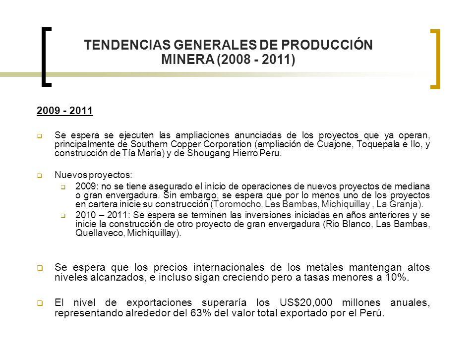 2009 - 2011 Se espera se ejecuten las ampliaciones anunciadas de los proyectos que ya operan, principalmente de Southern Copper Corporation (ampliació