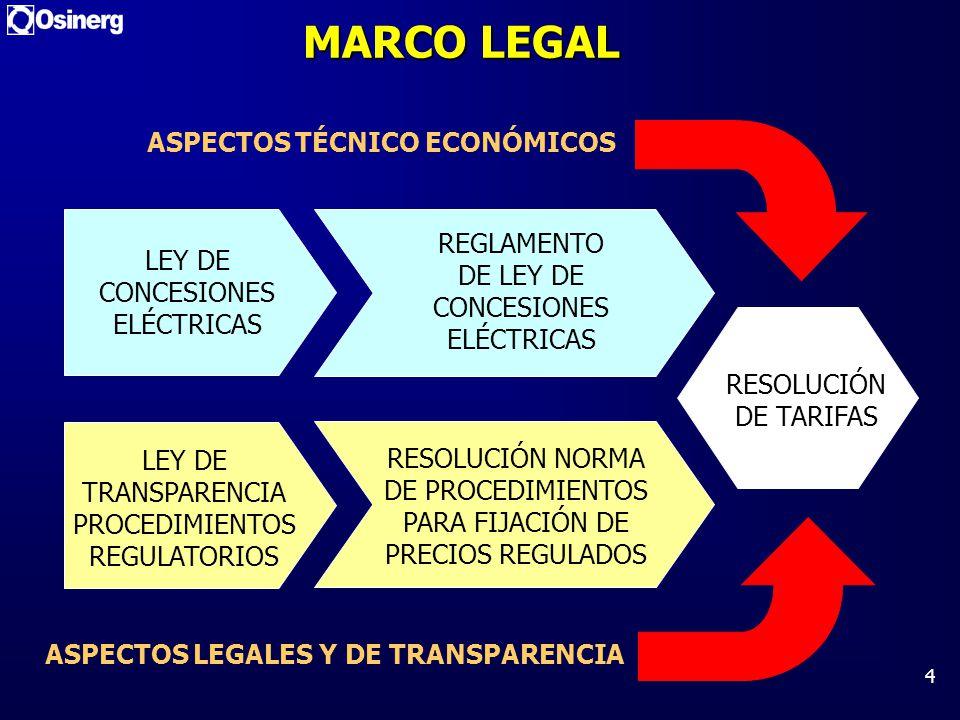 4 MARCO LEGAL LEY DE CONCESIONES ELÉCTRICAS REGLAMENTO DE LEY DE CONCESIONES ELÉCTRICAS LEY DE TRANSPARENCIA PROCEDIMIENTOS REGULATORIOS RESOLUCIÓN NO