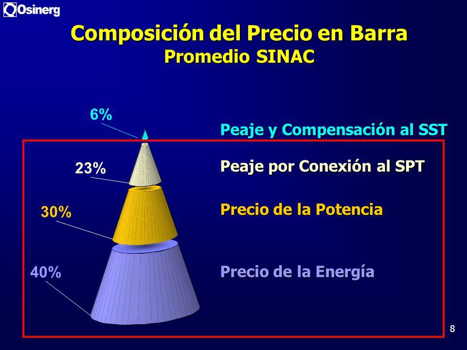9 Composición de la Tarifa de la Electricidad Usuario BT5 Consumo Mensual 125 kWh