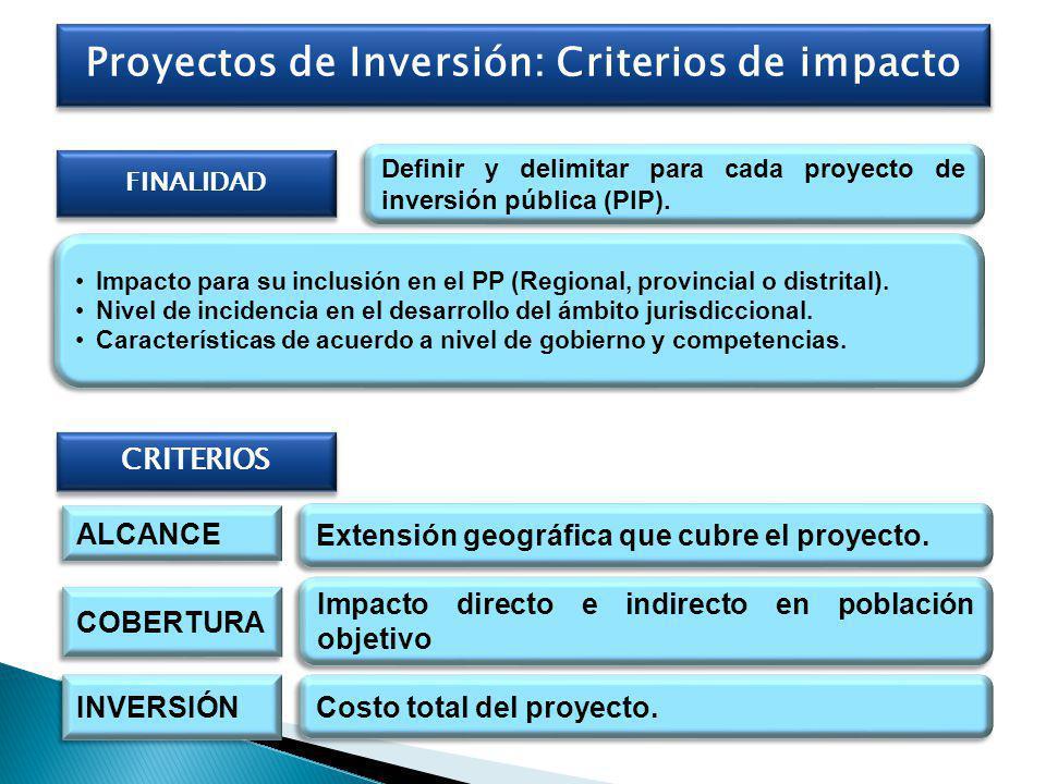 FINALIDAD Impacto para su inclusión en el PP (Regional, provincial o distrital).