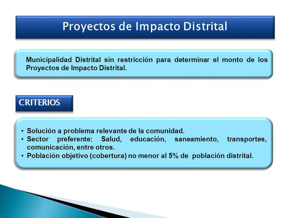 Municipalidad Distrital sin restricción para determinar el monto de los Proyectos de Impacto Distrital.