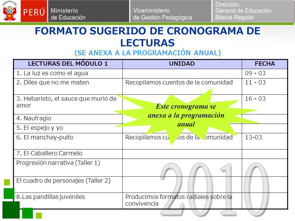 FORMATO SUGERIDO DE CRONOGRAMA DE LECTURAS (SE ANEXA A LA PROGRAMACIÓN ANUAL) LECTURAS DEL MÓDULO 1UNIDADFECHA 1. La luz es como el agua09 - 03 2. Dil