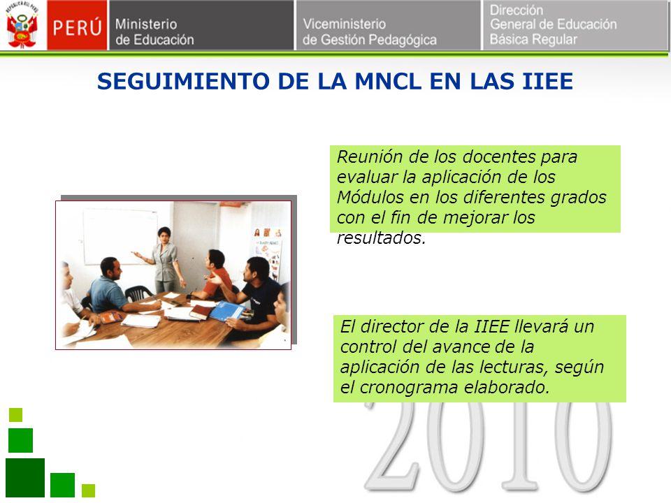 SEGUIMIENTO DE LA MNCL EN LAS IIEE El director de la IIEE llevará un control del avance de la aplicación de las lecturas, según el cronograma elaborad