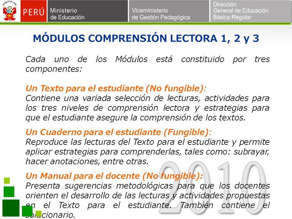 MÓDULOS COMPRENSIÓN LECTORA 1, 2 y 3 Cada uno de los Módulos está constituido por tres componentes: Un Texto para el estudiante (No fungible): Contien