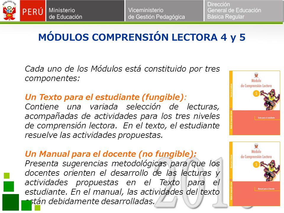 MÓDULOS COMPRENSIÓN LECTORA 4 y 5 Cada uno de los Módulos está constituido por tres componentes: Un Texto para el estudiante (fungible): Contiene una