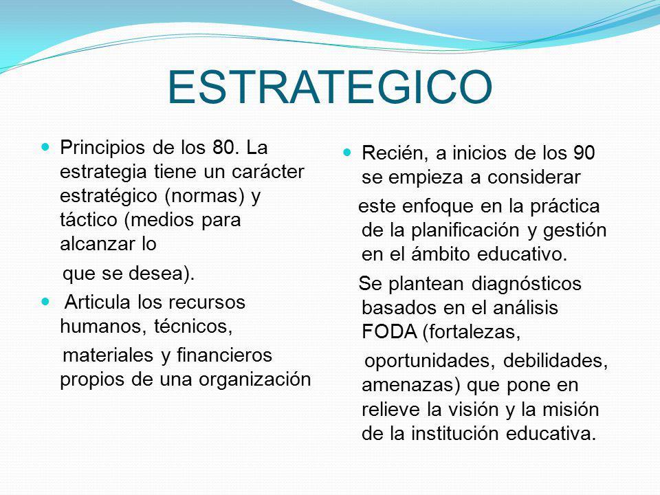 ESTRATEGICO Principios de los 80. La estrategia tiene un carácter estratégico (normas) y táctico (medios para alcanzar lo que se desea). Articula los