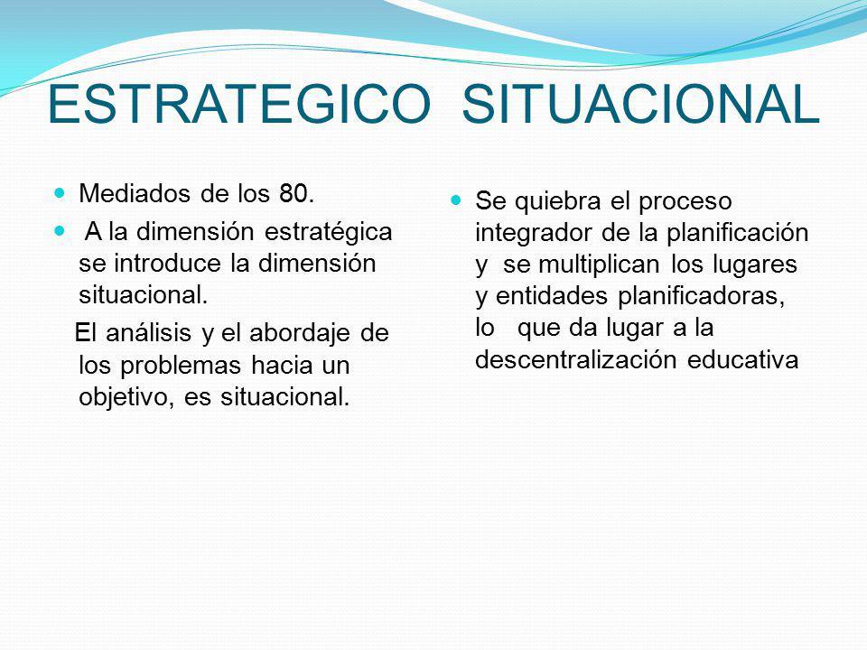 ESTRATEGICO SITUACIONAL Mediados de los 80. A la dimensión estratégica se introduce la dimensión situacional. El análisis y el abordaje de los problem