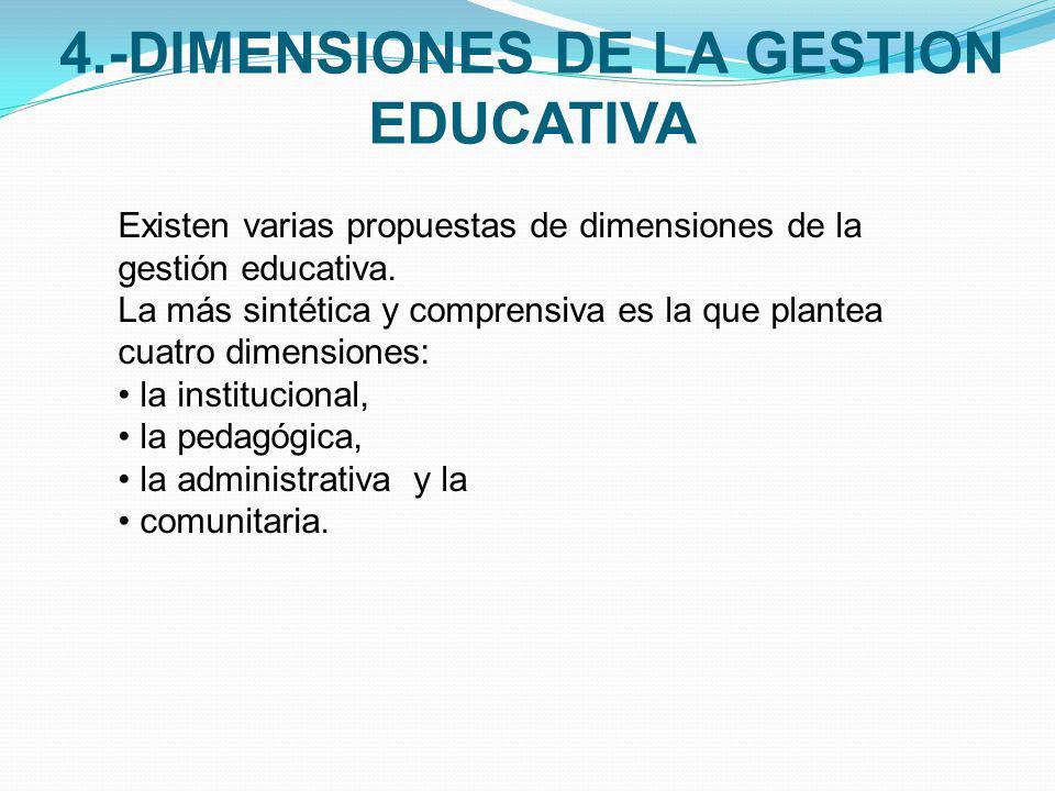 4.-DIMENSIONES DE LA GESTION EDUCATIVA Existen varias propuestas de dimensiones de la gestión educativa. La más sintética y comprensiva es la que plan