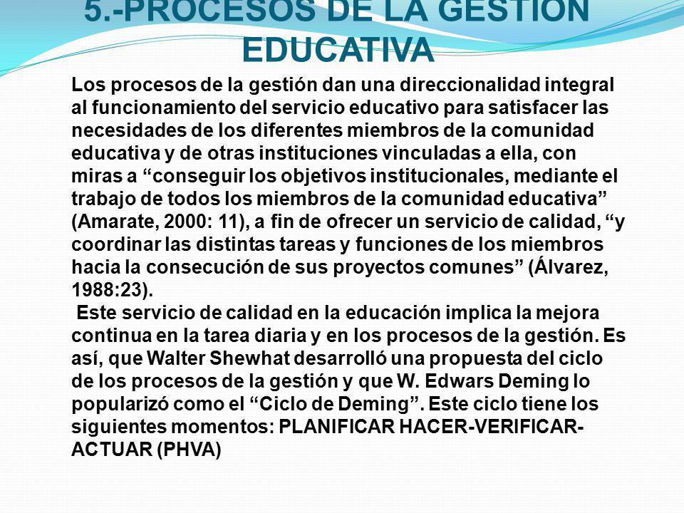 5.-PROCESOS DE LA GESTION EDUCATIVA Los procesos de la gestión dan una direccionalidad integral al funcionamiento del servicio educativo para satisfac