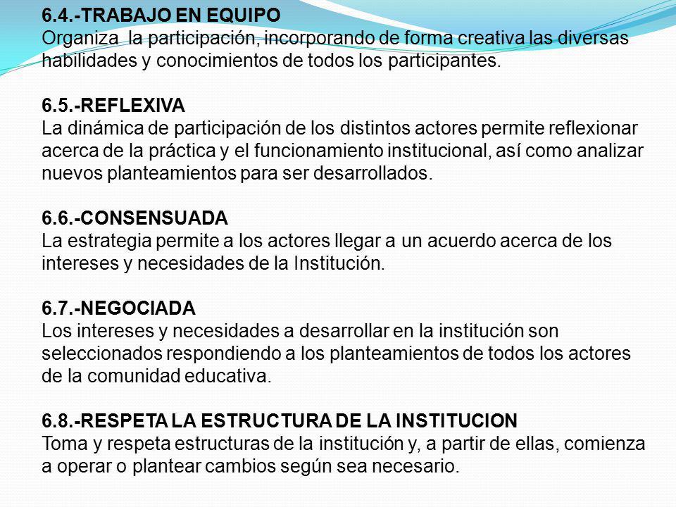 6.4.-TRABAJO EN EQUIPO Organiza la participación, incorporando de forma creativa las diversas habilidades y conocimientos de todos los participantes.