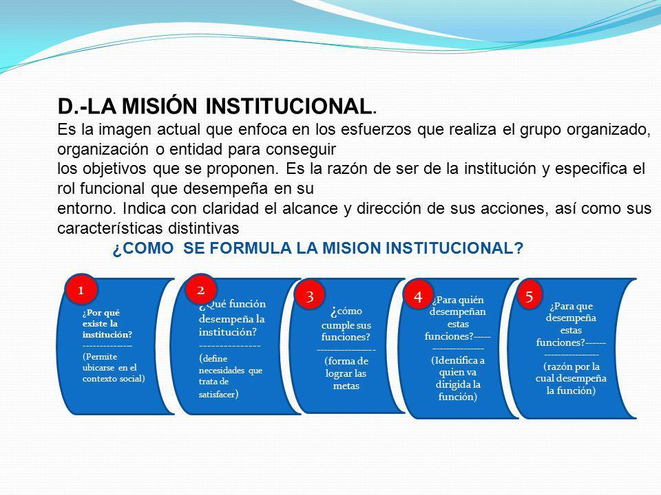D.-LA MISIÓN INSTITUCIONAL. Es la imagen actual que enfoca en los esfuerzos que realiza el grupo organizado, organización o entidad para conseguir los