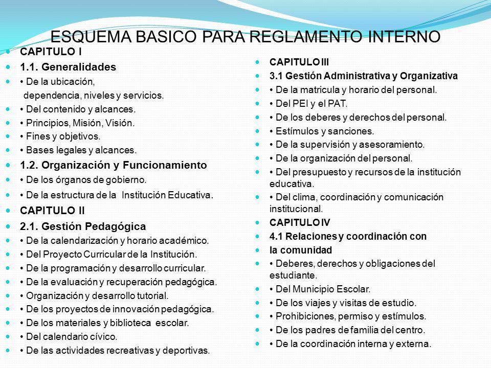 ESQUEMA BASICO PARA REGLAMENTO INTERNO CAPITULO I 1.1. Generalidades De la ubicación, dependencia, niveles y servicios. Del contenido y alcances. Prin
