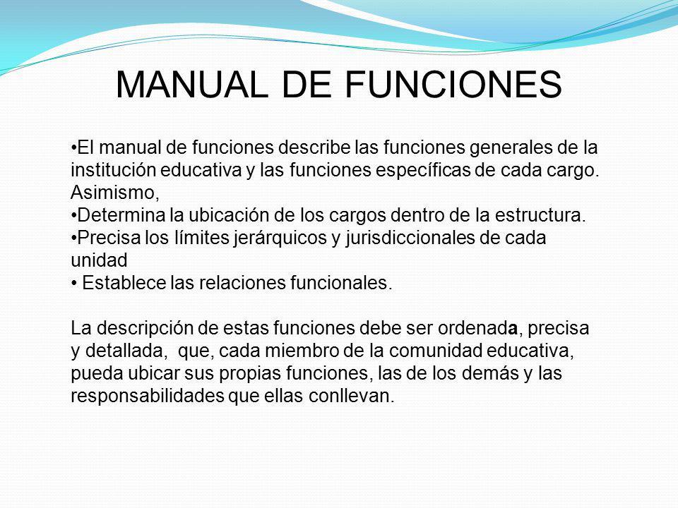 MANUAL DE FUNCIONES El manual de funciones describe las funciones generales de la institución educativa y las funciones específicas de cada cargo. Asi