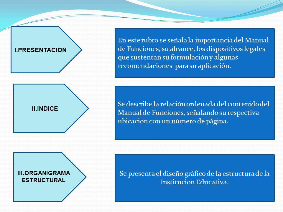 I.PRESENTACION II.INDICE III.ORGANIGRAMA ESTRUCTURAL En este rubro se señala la importancia del Manual de Funciones, su alcance, los dispositivos lega