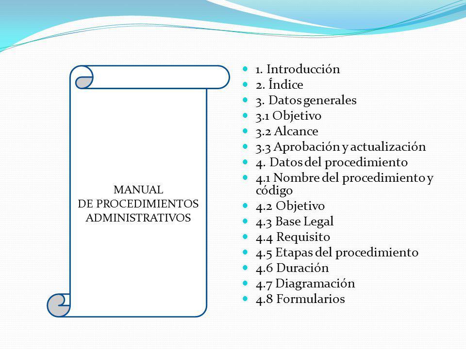 1. Introducción 2. Índice 3. Datos generales 3.1 Objetivo 3.2 Alcance 3.3 Aprobación y actualización 4. Datos del procedimiento 4.1 Nombre del procedi