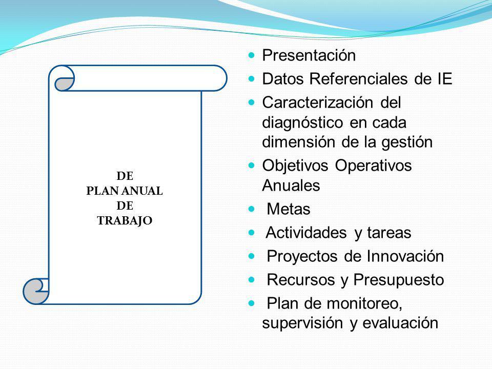 Presentación Datos Referenciales de IE Caracterización del diagnóstico en cada dimensión de la gestión Objetivos Operativos Anuales Metas Actividades