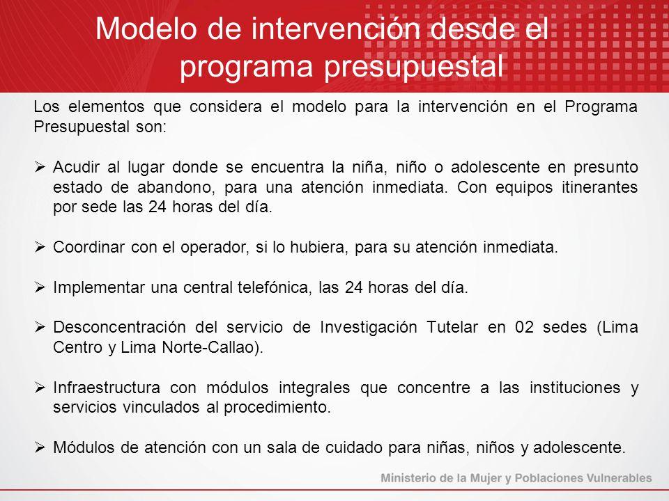 Los elementos que considera el modelo para la intervención en el Programa Presupuestal son: Acudir al lugar donde se encuentra la niña, niño o adolesc