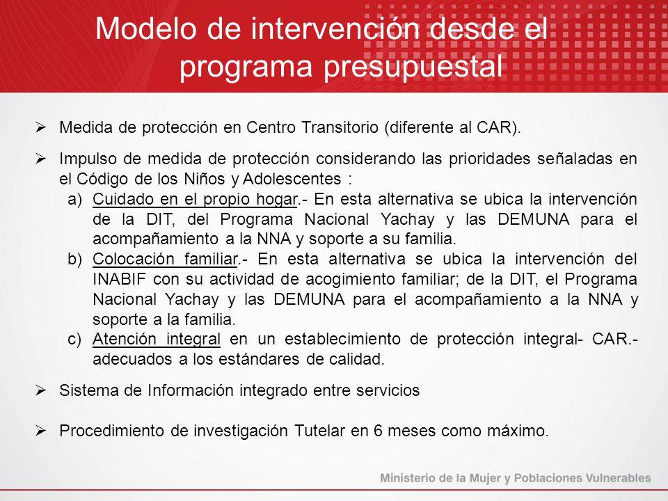 Medida de protección en Centro Transitorio (diferente al CAR). Impulso de medida de protección considerando las prioridades señaladas en el Código de
