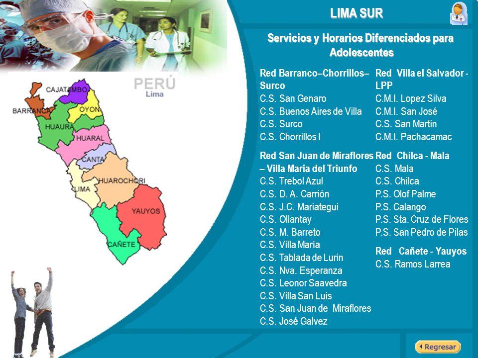 Servicios y Horarios Diferenciados para Adolescentes Adolescentes LIMA SUR Red Barranco–Chorrillos– Surco C.S. San Genaro C.S. Buenos Aires de Villa C