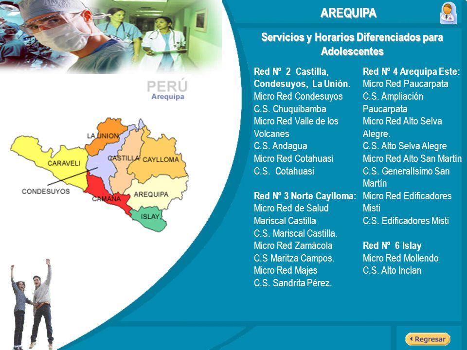 Servicios y Horarios Diferenciados para Adolescentes AREQUIPA Red Nº 2 Castilla, Condesuyos, La Unión. Micro Red Condesuyos C.S. Chuquibamba Micro Red