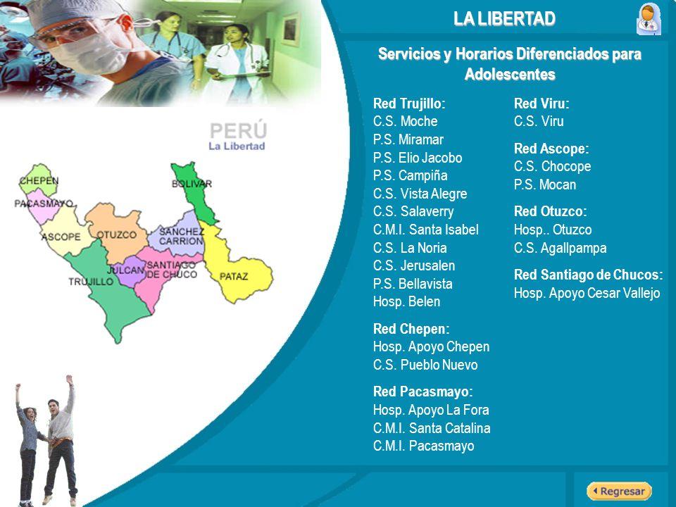 Servicios y Horarios Diferenciados para Adolescentes LA LIBERTAD Red Trujillo: C.S. Moche P.S. Miramar P.S. Elio Jacobo P.S. Campiña C.S. Vista Alegre