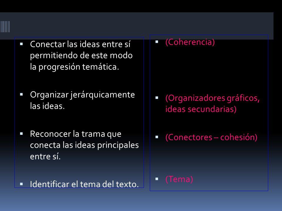 Conectar las ideas entre sí permitiendo de este modo la progresión temática. Organizar jerárquicamente las ideas. Reconocer la trama que conecta las i