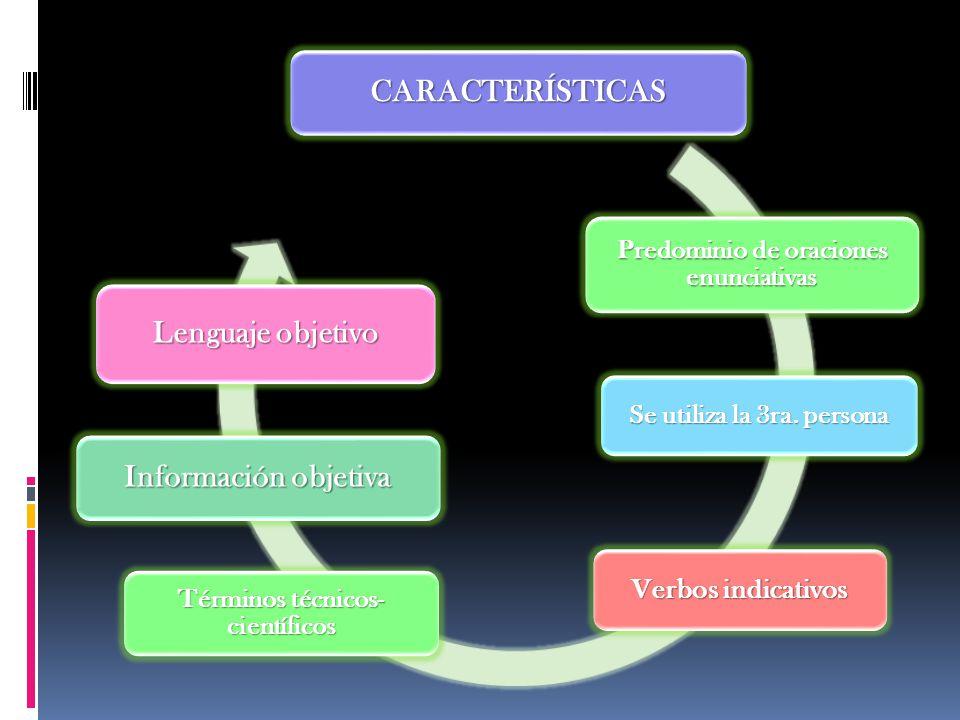 CARACTERÍSTICAS Predominio de oraciones enunciativas Se utiliza la 3ra. persona Verbos indicativos Términos técnicos- científicos Información objetiva