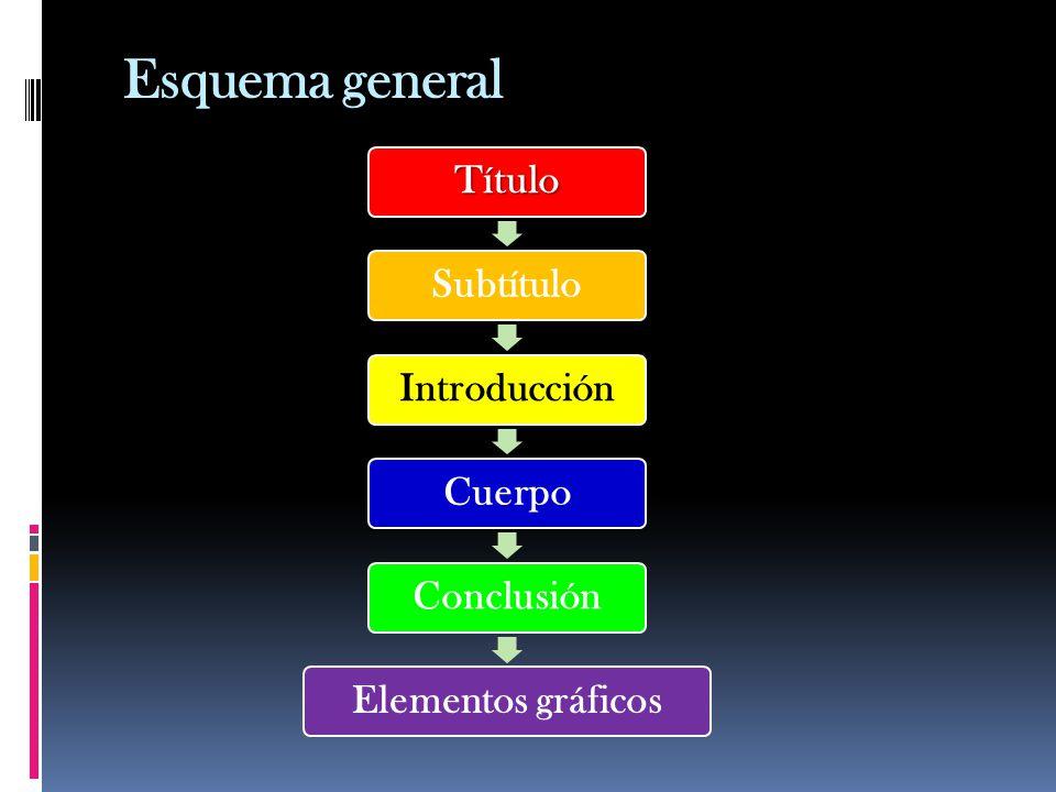 Esquema general TítuloSubtítuloIntroducciónCuerpoConclusiónElementos gráficos