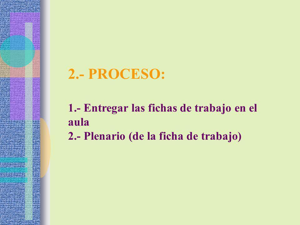 2.- PROCESO: 1.- Entregar las fichas de trabajo en el aula 2.- Plenario (de la ficha de trabajo)