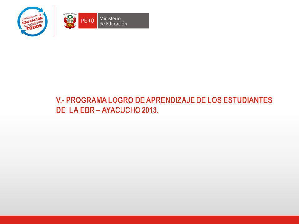 Programa Logro de Aprendizajes de los estudiantes de la EBR PRODUCTO N° 01: ACCIONES COMUNES: - Gestión del Programa: Equipo técnico regional, centros de recurso para el aprendizaje, equipos tecnológicos.